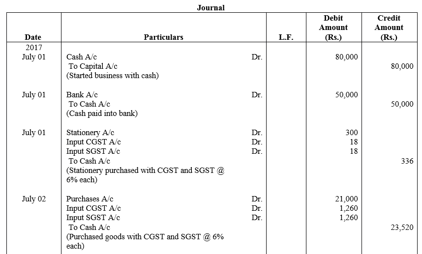 TS Grewal Accountancy Class 11 Solutions Chapter 5 Journal Q13