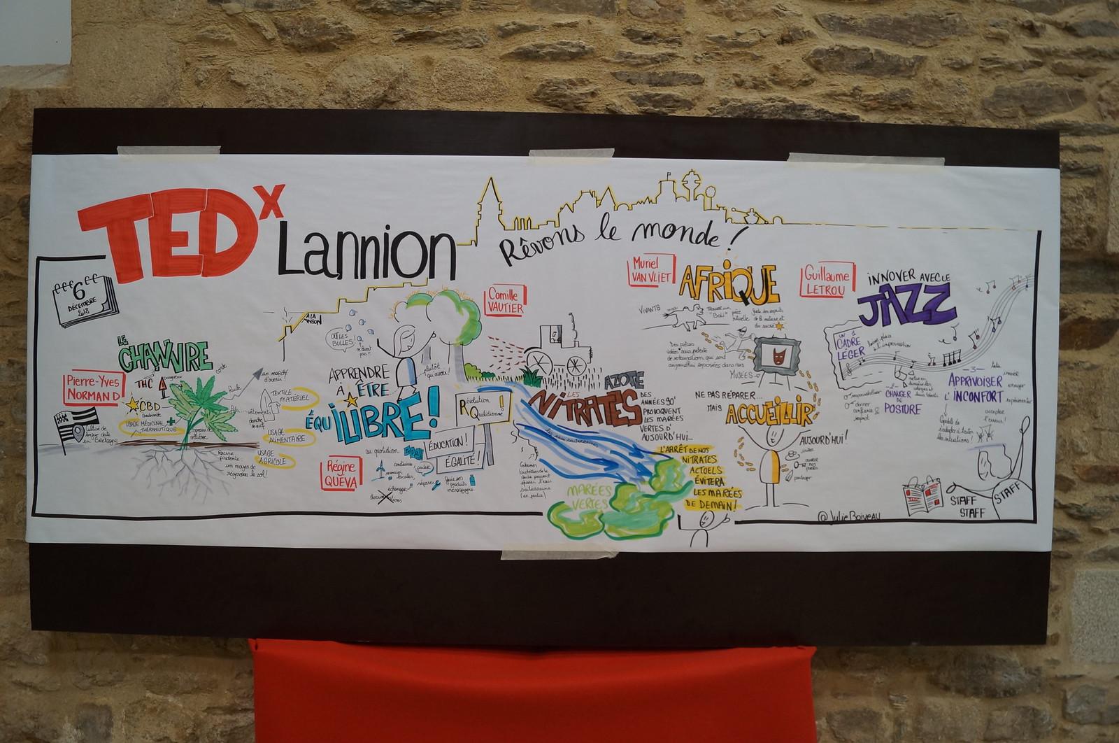 TEDxLannion_2018_0315
