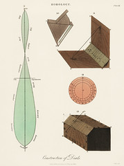 Construction of Dials (1809) from the book by John Wilkes (1725-1797), time measurement chart shown in geometric charts and shapes. Digitally enhanced from our own original chromolithograph.