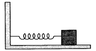 NCERT Solutions for Class 11 Physics Chapter 14 Oscillation 6