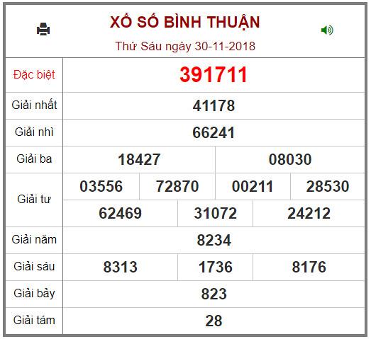 Quay thử xổ số Bình Thuận hôm nay