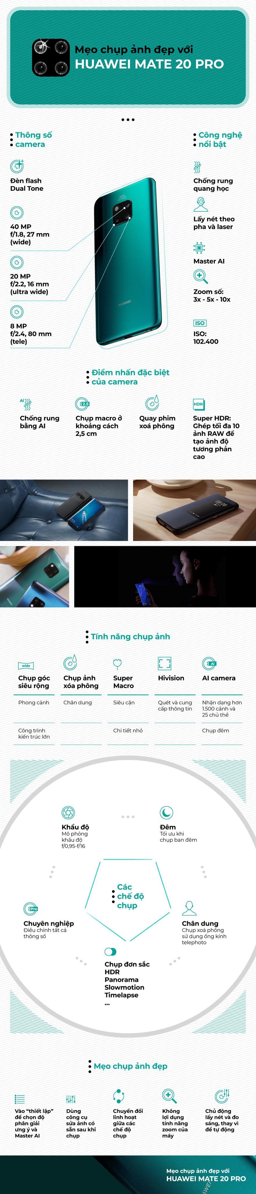 Mẹo chụp ảnh đẹp với Huawei Mate 20 Pro