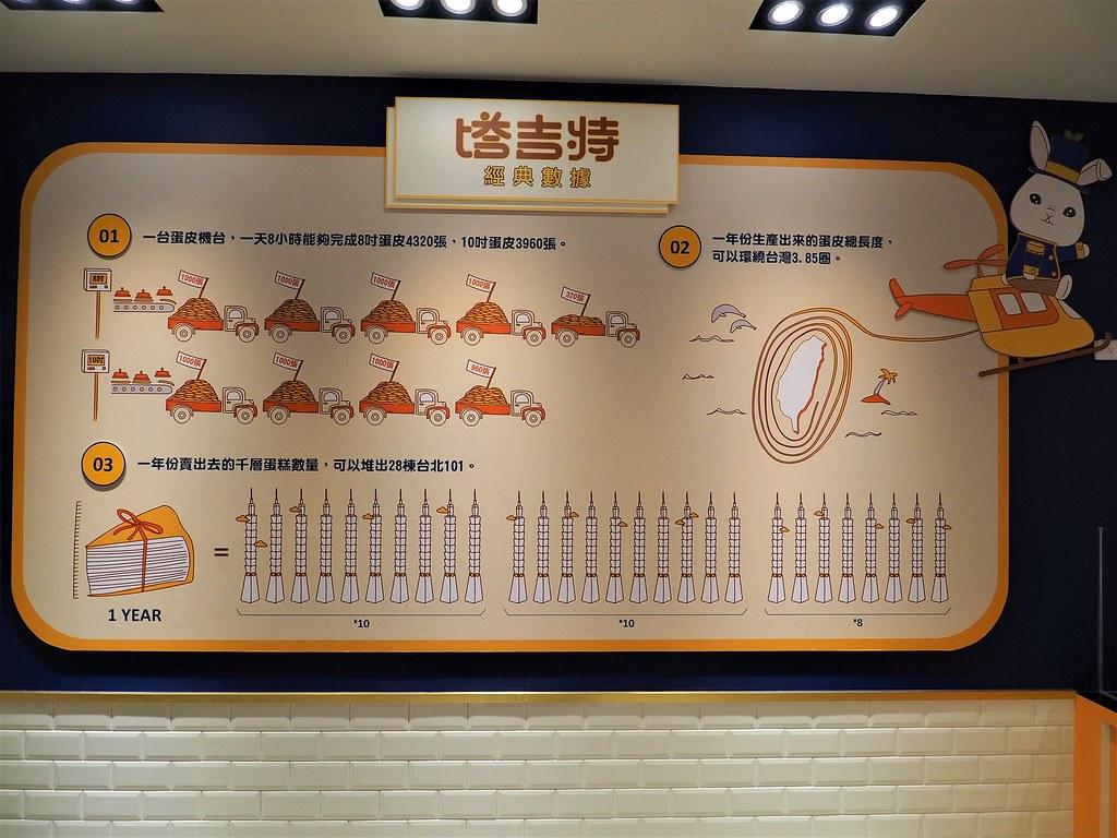 千層蛋糕大使館 (8)
