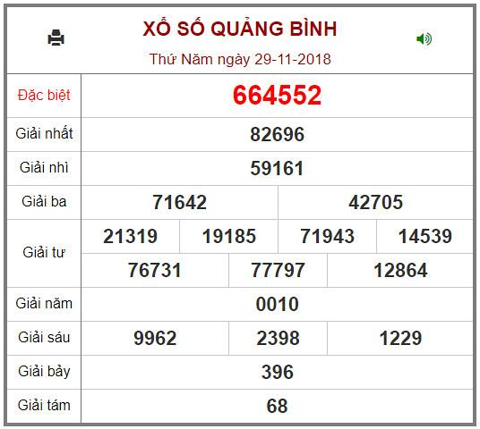 Xem lại kết quả xổ số Quảng Bình tuần trước 29/11/2018