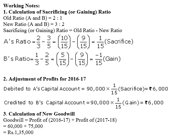 TS Grewal Accountancy Class 12 Solutions Chapter 3 Change in Profit Sharing Ratio Among the Existing Partners Q9.2