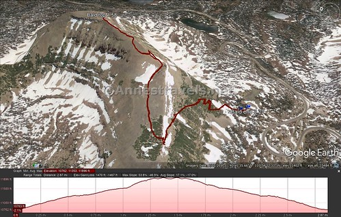 Visual trail map and elevation profile for the trail up Bald Mountain, High Uinta Mountains, Utah