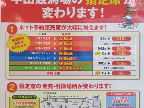 中山競馬場の指定席の名称とネット予約数の変更