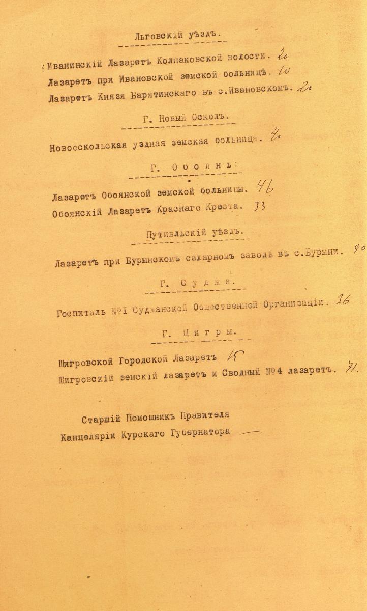 Список лечебных заведений некоторых населенных пунктов Курской губернии. 21 ноября 1914 2