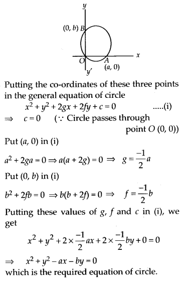 NCERT Solutions for Class 11 Maths Chapter 11 Conic Sections 4