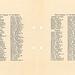 1918-12-25-Christmas Menu-Company A-Marfa Texas-03
