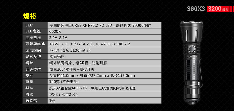 360X3-20