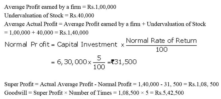 TS Grewal Accountancy Class 12 Solutions Chapter 2 Goodwill Nature and Valuation Q23
