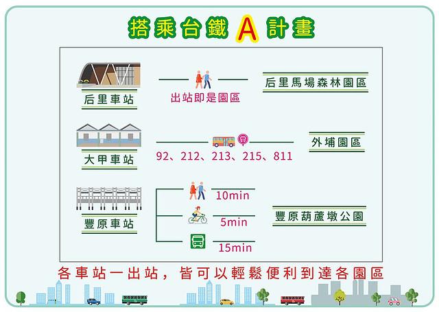 台中花博 交通 火車