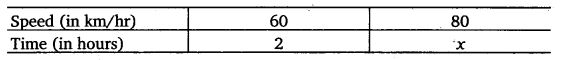 NCERT Solutions for Class 8 Maths Chapter 13 Direct and Inverse Proportions 26