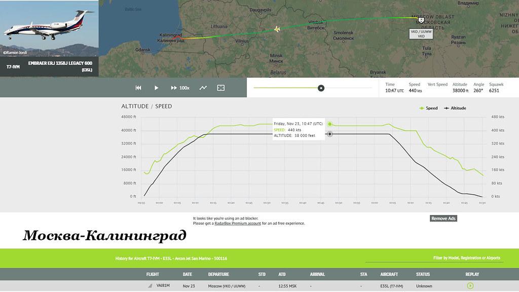 T7_IVM_231118_Kirill