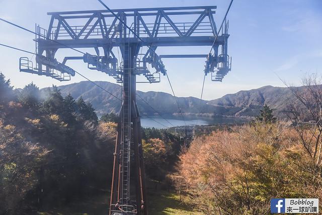 箱根纜車+大湧谷-65