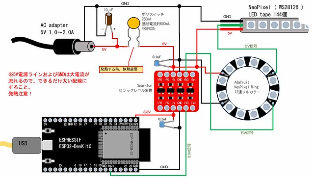 ESP32_led_tape24