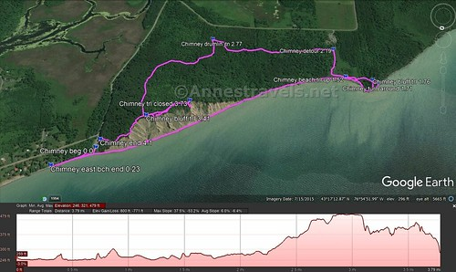 Visual trail map and elevation profile for my loop hike through Chimney Bluffs State Park, New York