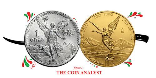 Mexico's Libertad Coin Designs