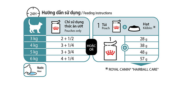 khau-phan-an-royal-canin-hairball-wet