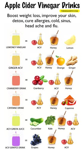 APPLE CIDER VINEGAR DETOX DRINK RECIPES