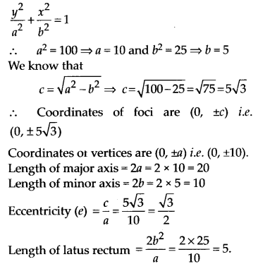 NCERT Solutions for Class 11 Maths Chapter 11 Conic Sections 14