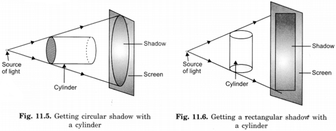 NCERT Solutions for Class 6 Science Chapter 11 Light, Shadows and Reflections 03