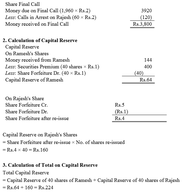 TS Grewal Accountancy Class 12 Solutions Chapter 8 Accounting for Share Capital Q87.6