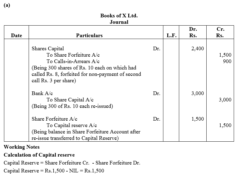 TS Grewal Accountancy Class 12 Solutions Chapter 8 Accounting for Share Capital Q52