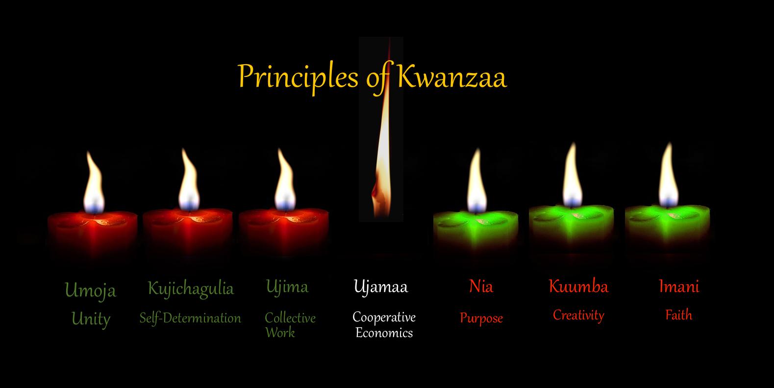 The Principles of Kwanzaa