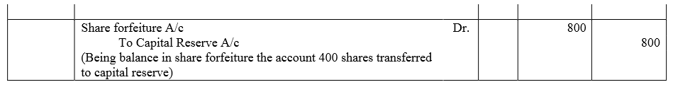 TS Grewal Accountancy Class 12 Solutions Chapter 8 Accounting for Share Capital Q70.3