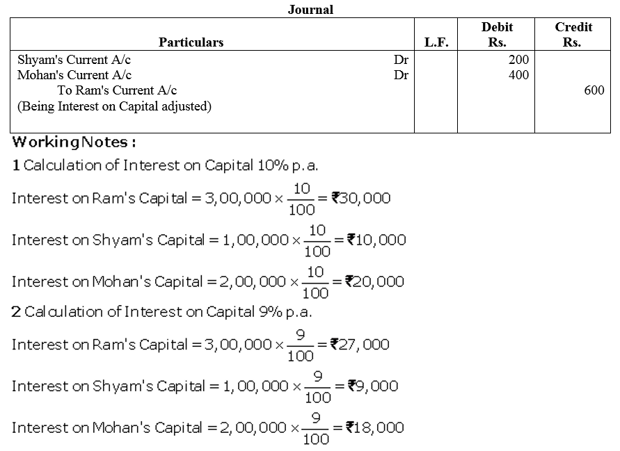 TS Grewal Accountancy Class 12 Solutions Chapter 1 Accounting for Partnership Firms - Fundamentals Q64