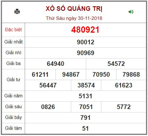 Quay thử xổ số Quảng Trị ngày 6/12/2018