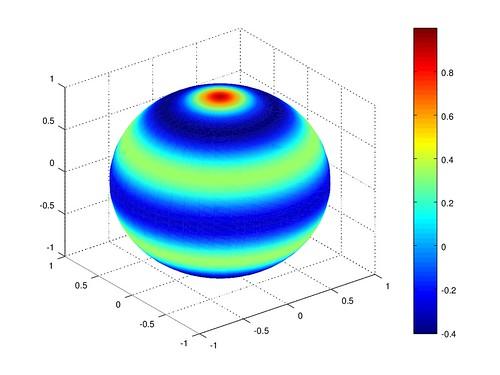 r60-sphere.png