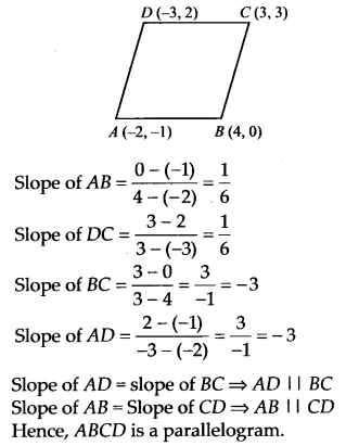 NCERT Solutions for Class 11 Maths Chapter 10 Straight Lines 12
