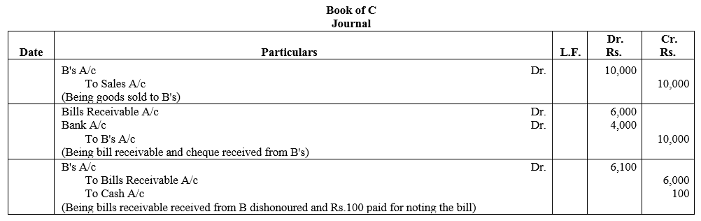 TS Grewal Accountancy Class 11 Solutions Chapter 12 Accounting for Bills of Exchange Q25.1
