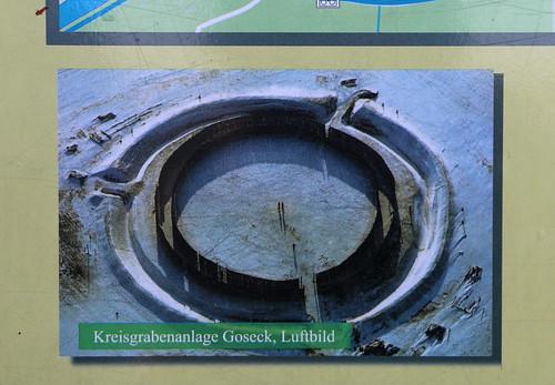 Goseck, Sonnenobservatorium, Übersicht