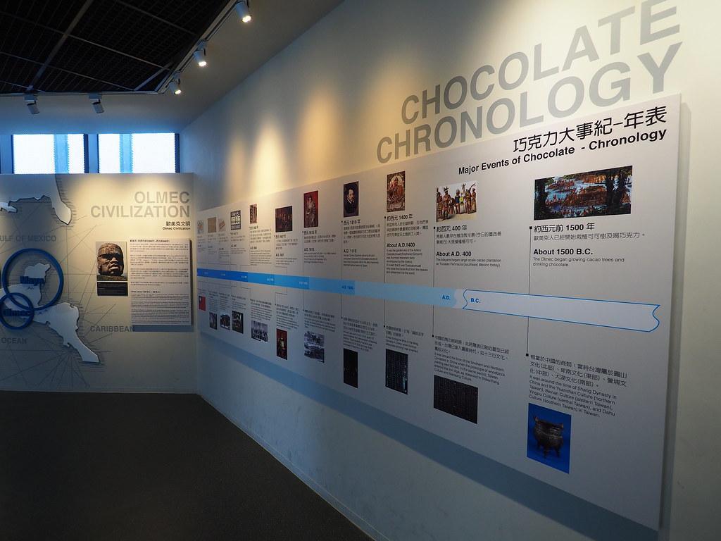 巧克力共和國 (17)