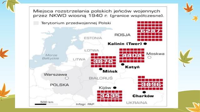 Zbrodnia Katyska w roku 1940 redakcja z października 2018_polska-16