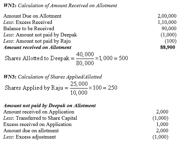 TS Grewal Accountancy Class 12 Solutions Chapter 8 Accounting for Share Capital Q79.3