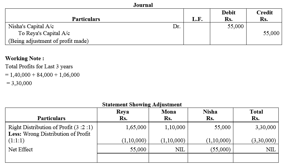 TS Grewal Accountancy Class 12 Solutions Chapter 1 Accounting for Partnership Firms - Fundamentals Q59