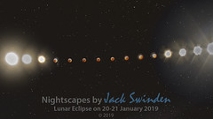Lunar Eclipse on 20 January 2019