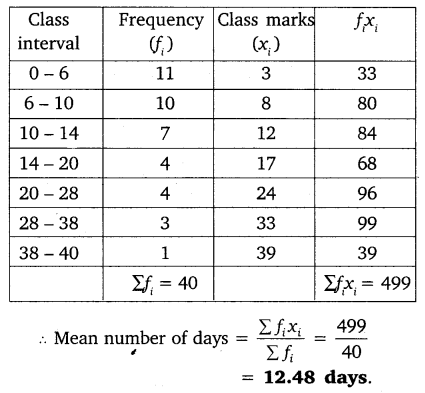 NCERT Solutions for Class 10 Maths Chapter 14 Statistics 17