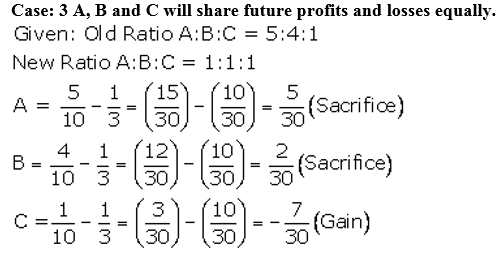 TS Grewal Accountancy Class 12 Solutions Chapter 3 Change in Profit Sharing Ratio Among the Existing Partners Q4.2
