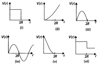 NCERT Solutions for Class 11 Physics Chapter 6 Work Energy And Power 27