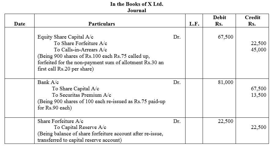 TS Grewal Accountancy Class 12 Solutions Chapter 8 Accounting for Share Capital Q43.1