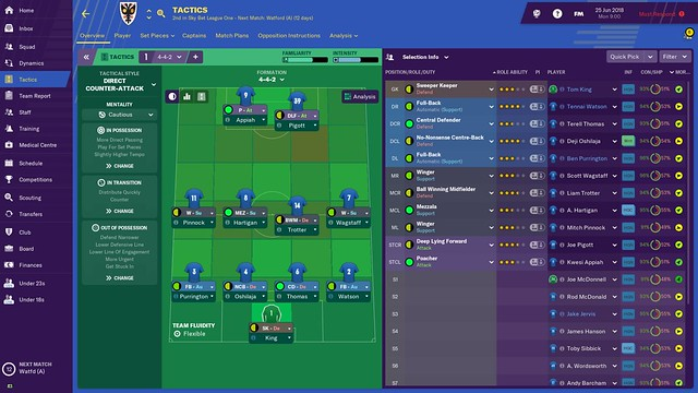 Football Manager 19 - Tactics