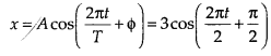 NCERT Solutions for Class 11 Physics Chapter 14 Oscillation 11