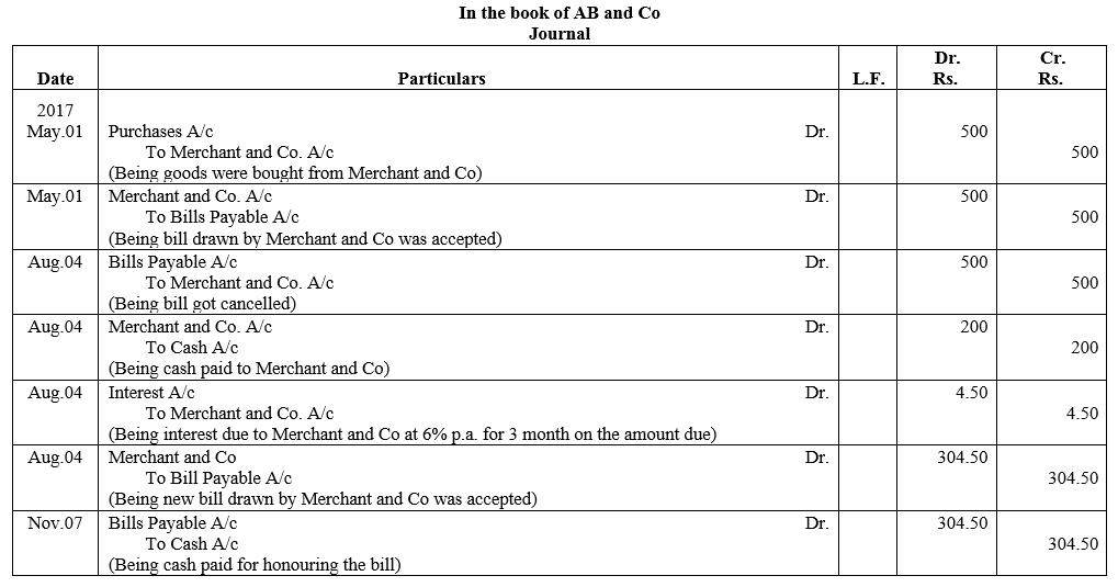 TS Grewal Accountancy Class 11 Solutions Chapter 12 Accounting for Bills of Exchange Q34.1