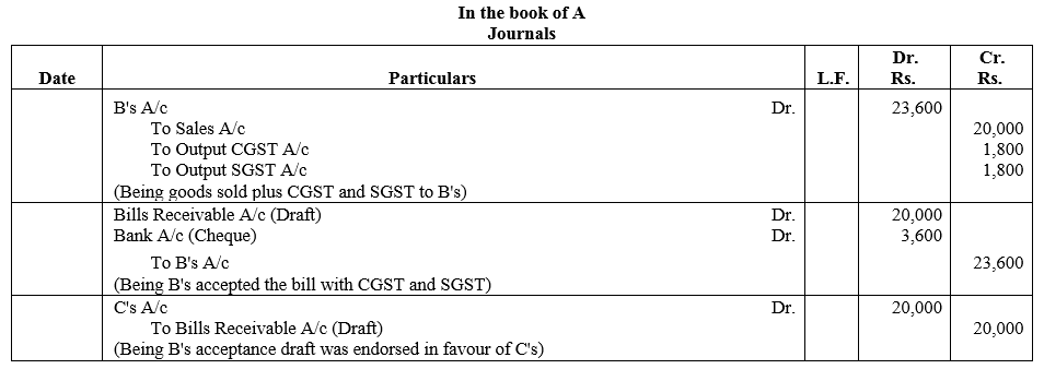 TS Grewal Accountancy Class 11 Solutions Chapter 12 Accounting for Bills of Exchange Q9